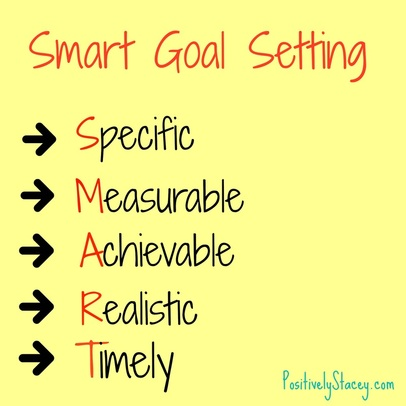Setting Goals For Healthy Eating