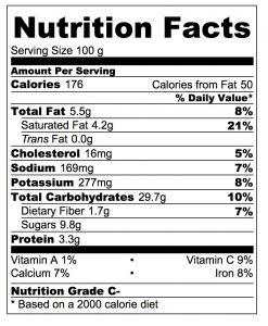 banana-zucchini-muffin-nutrition-facts