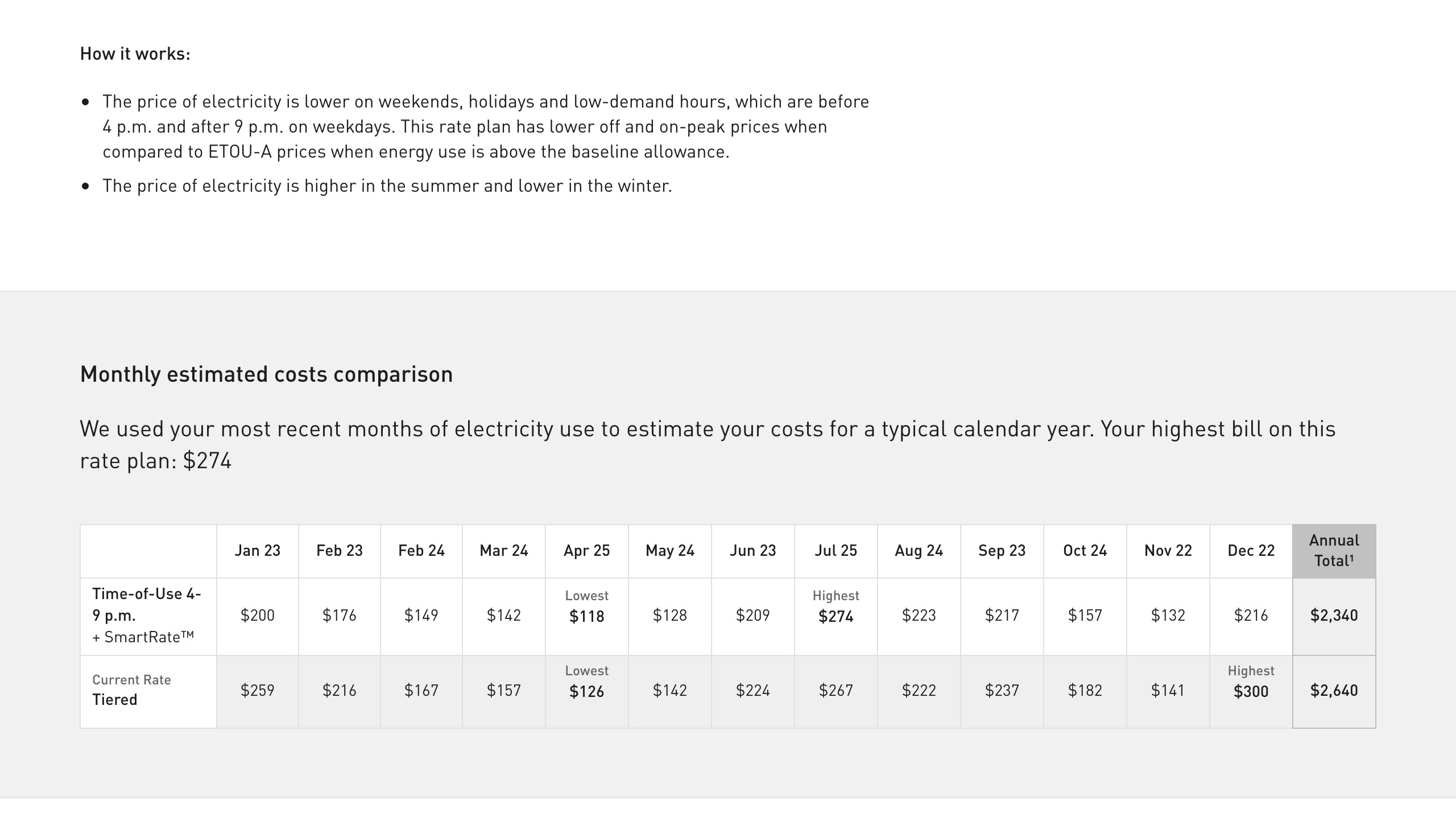 PG&E Rate comparisons